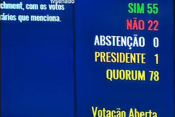 impeachment-dilma-55-22-votos